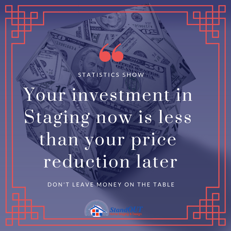 Your investment in Staging NOW is less than your price reduction LATER